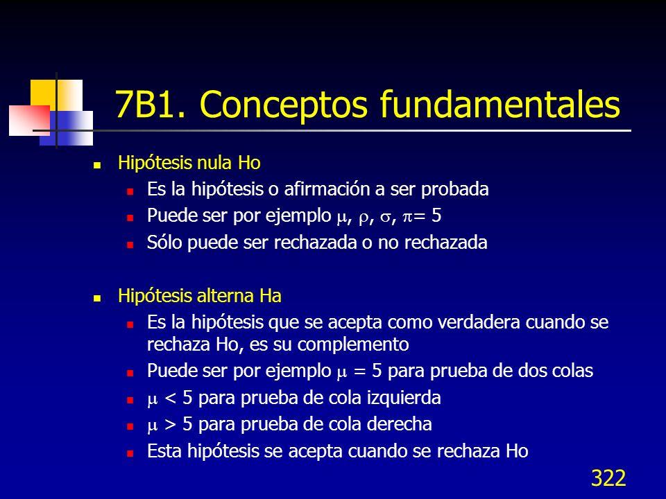 322 7B1. Conceptos fundamentales Hipótesis nula Ho Es la hipótesis o afirmación a ser probada Puede ser por ejemplo,,, = 5 Sólo puede ser rechazada o