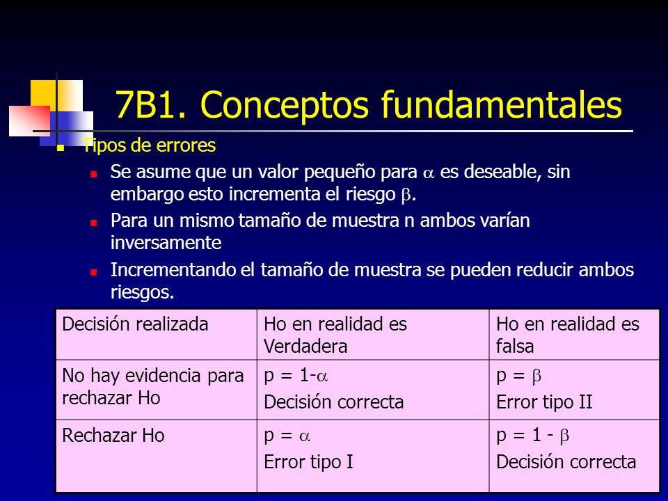 325 7B1. Conceptos fundamentales Tipos de errores Se asume que un valor pequeño para es deseable, sin embargo esto incrementa el riesgo. Para un mismo