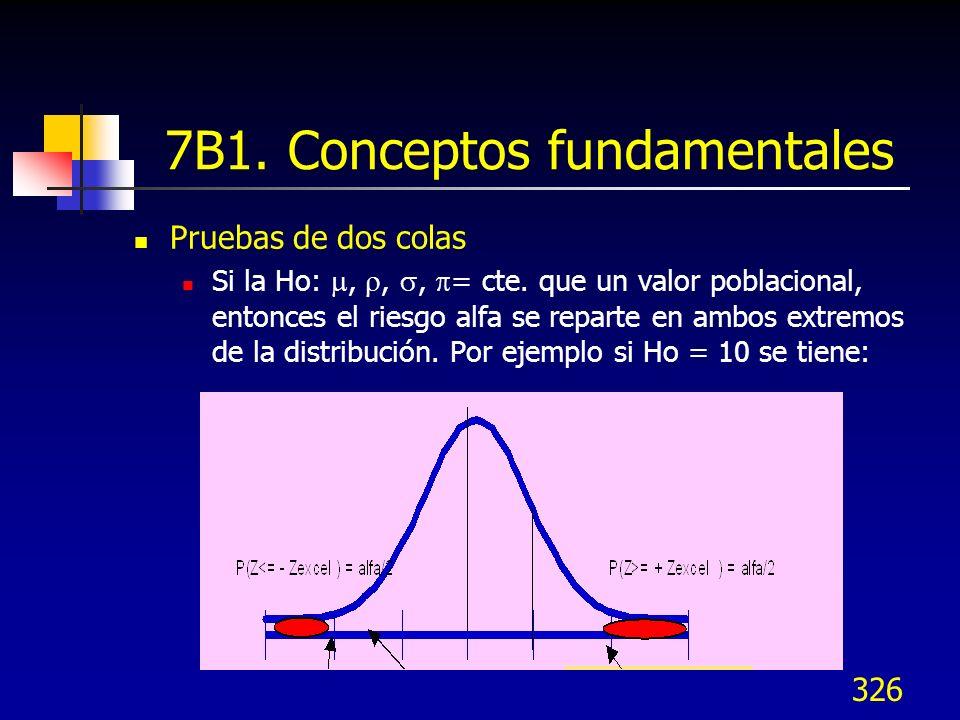 326 7B1. Conceptos fundamentales Pruebas de dos colas Si la Ho:,,, = cte. que un valor poblacional, entonces el riesgo alfa se reparte en ambos extrem