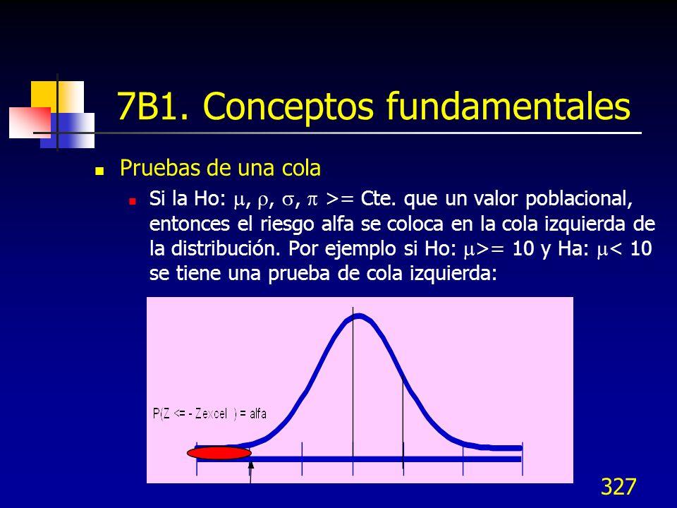 327 7B1. Conceptos fundamentales Pruebas de una cola Si la Ho:,,, >= Cte. que un valor poblacional, entonces el riesgo alfa se coloca en la cola izqui