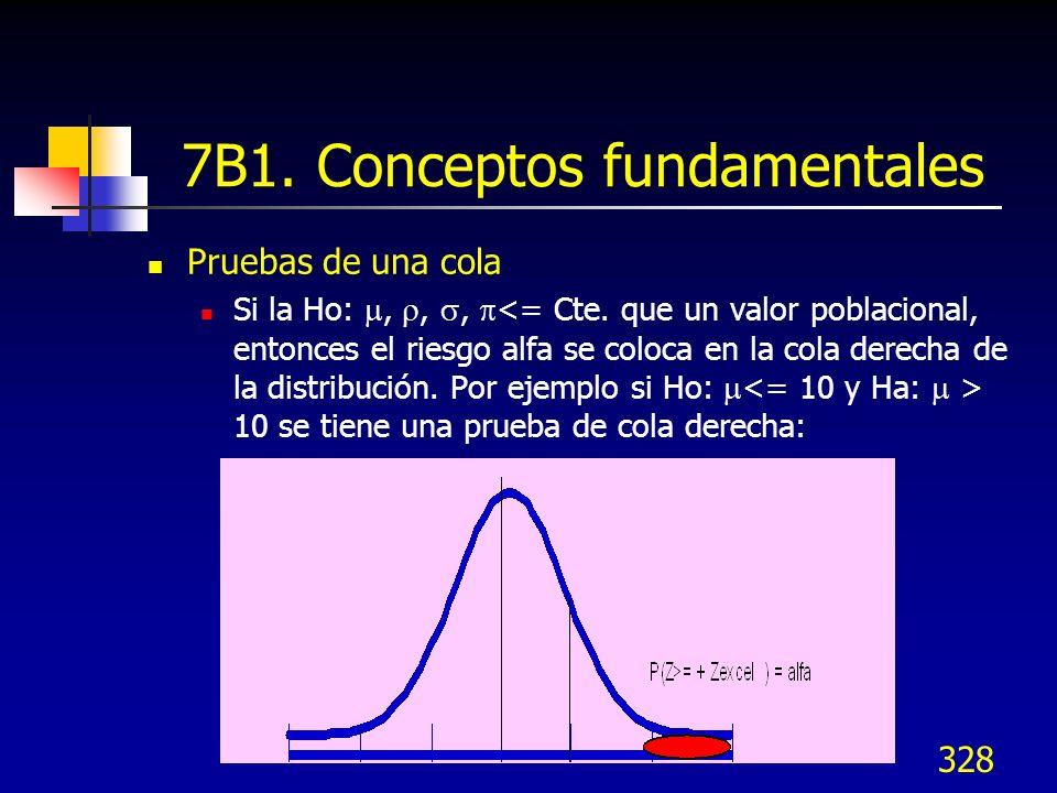 328 7B1. Conceptos fundamentales Pruebas de una cola Si la Ho:,,, 10 se tiene una prueba de cola derecha: