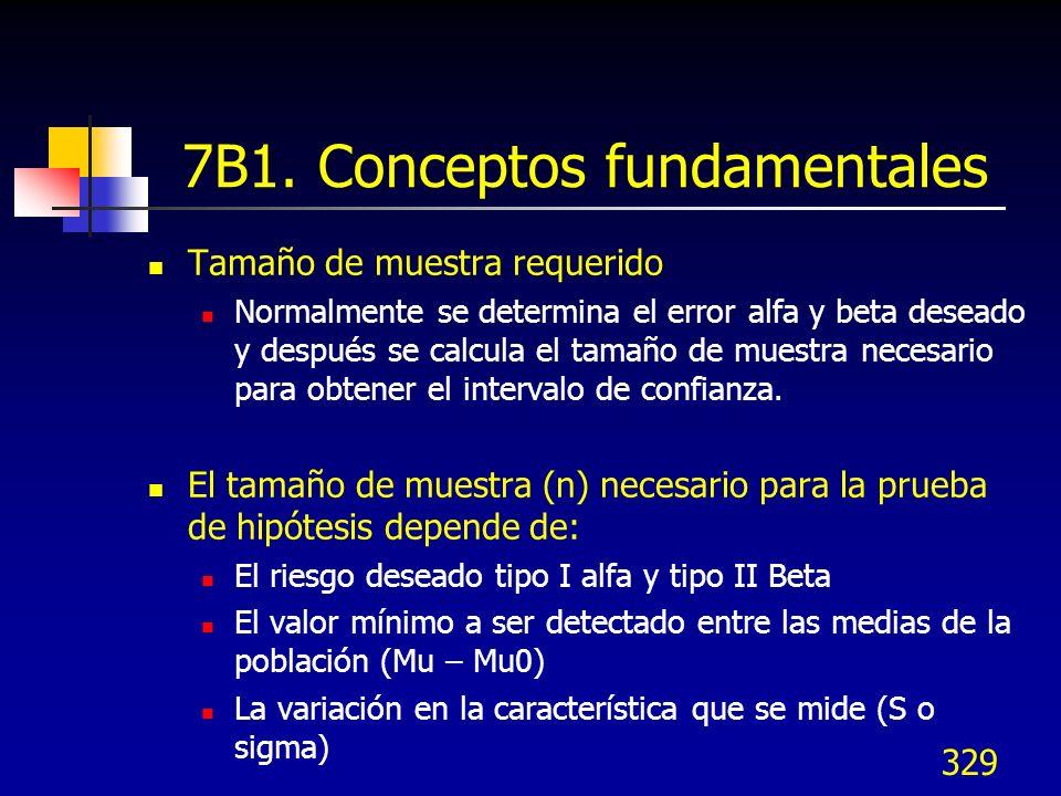 329 7B1. Conceptos fundamentales Tamaño de muestra requerido Normalmente se determina el error alfa y beta deseado y después se calcula el tamaño de m