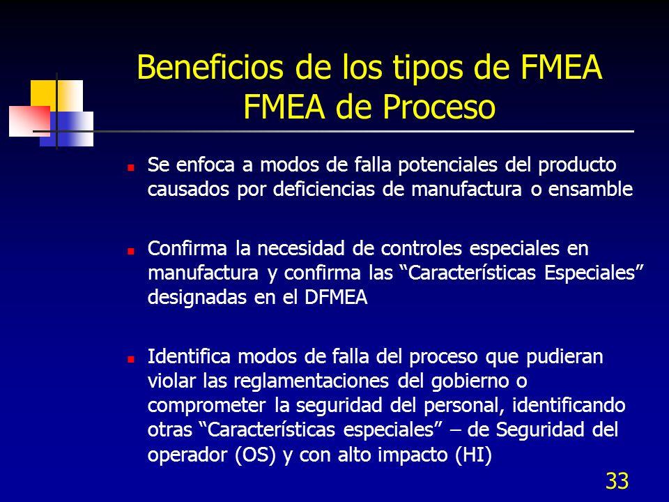 33 Beneficios de los tipos de FMEA FMEA de Proceso Se enfoca a modos de falla potenciales del producto causados por deficiencias de manufactura o ensa
