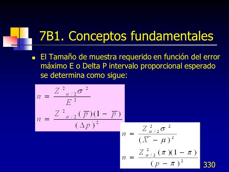 330 7B1. Conceptos fundamentales El Tamaño de muestra requerido en función del error máximo E o Delta P intervalo proporcional esperado se determina c