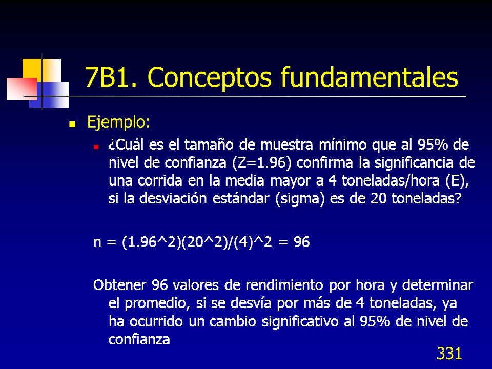 331 7B1. Conceptos fundamentales Ejemplo: ¿Cuál es el tamaño de muestra mínimo que al 95% de nivel de confianza (Z=1.96) confirma la significancia de