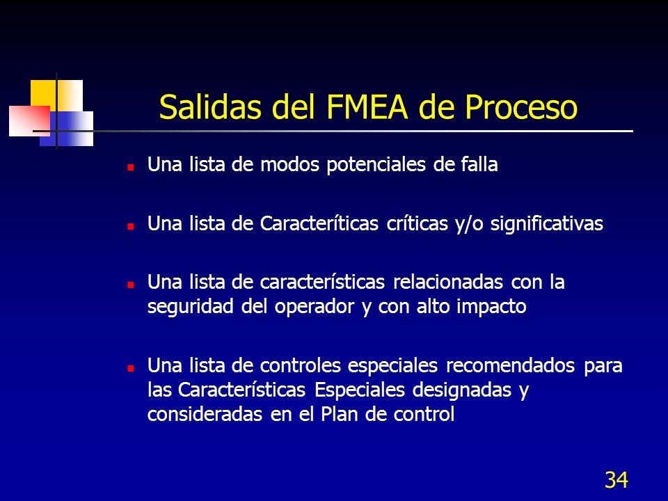 34 Salidas del FMEA de Proceso Una lista de modos potenciales de falla Una lista de Caracteríticas críticas y/o significativas Una lista de caracterís