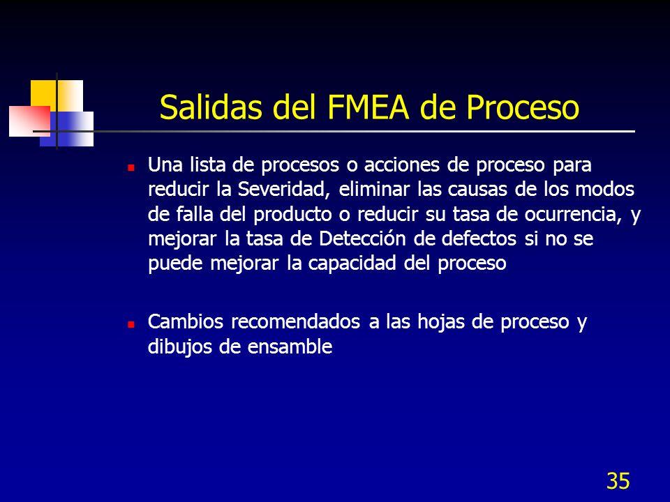 35 Salidas del FMEA de Proceso Una lista de procesos o acciones de proceso para reducir la Severidad, eliminar las causas de los modos de falla del pr