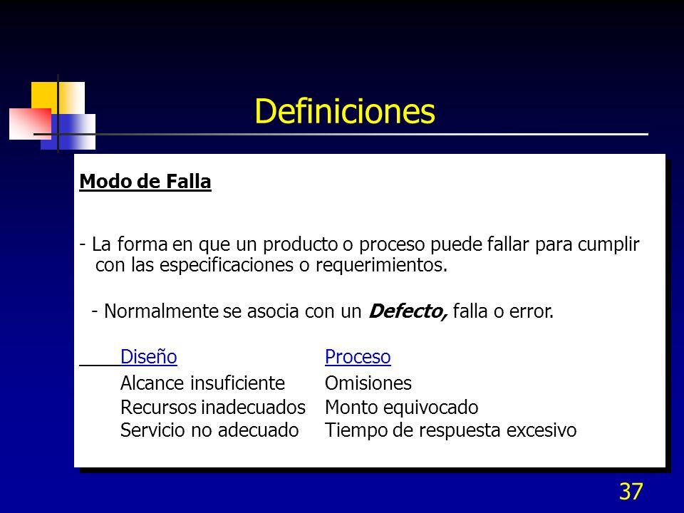 37 Definiciones Modo de Falla - La forma en que un producto o proceso puede fallar para cumplir con las especificaciones o requerimientos. - Normalmen