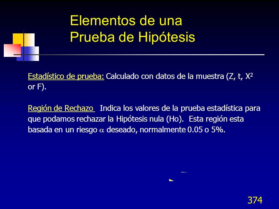 374 Elementos de una Prueba de Hipótesis Estadístico de prueba: Calculado con datos de la muestra (Z, t, X 2 or F). Región de Rechazo Indica los valor
