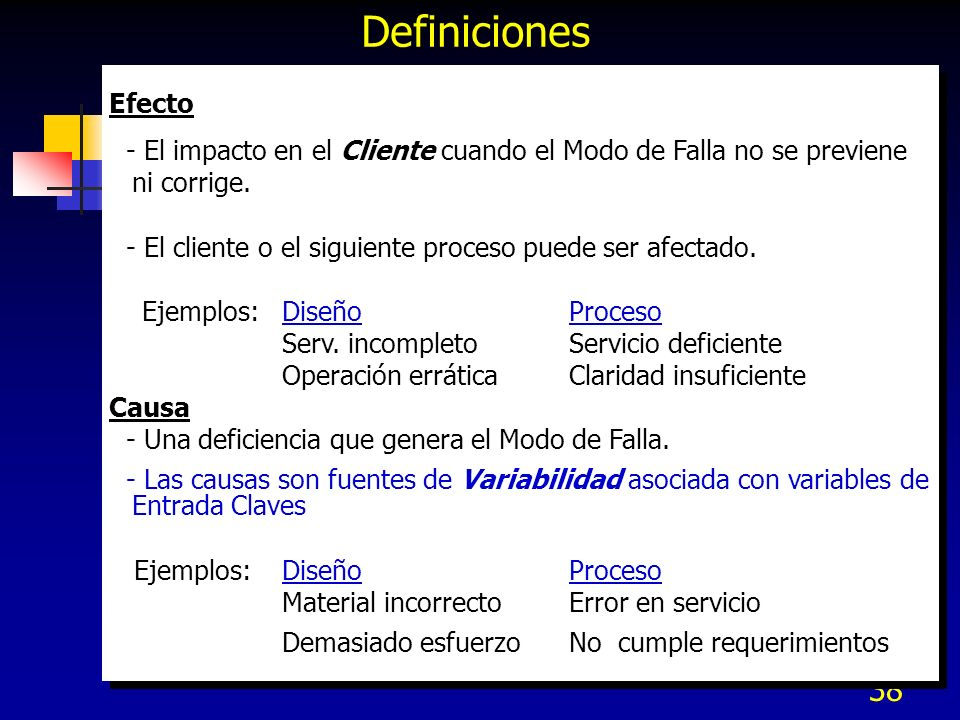 38 Definiciones Efecto - El impacto en el Cliente cuando el Modo de Falla no se previene ni corrige. - El cliente o el siguiente proceso puede ser afe