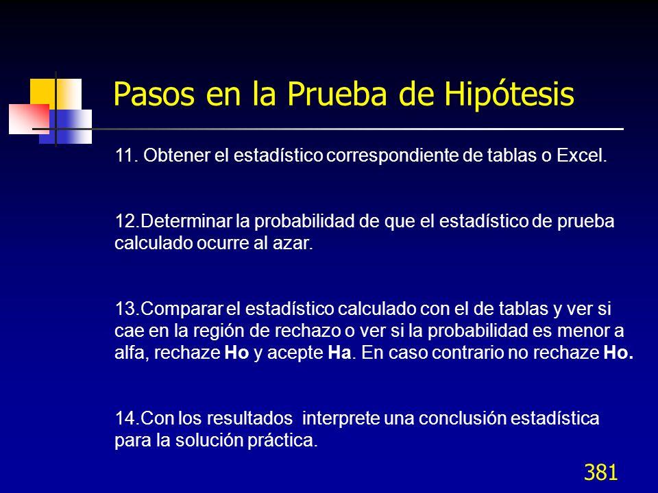 381 Pasos en la Prueba de Hipótesis 11. Obtener el estadístico correspondiente de tablas o Excel. 12.Determinar la probabilidad de que el estadístico
