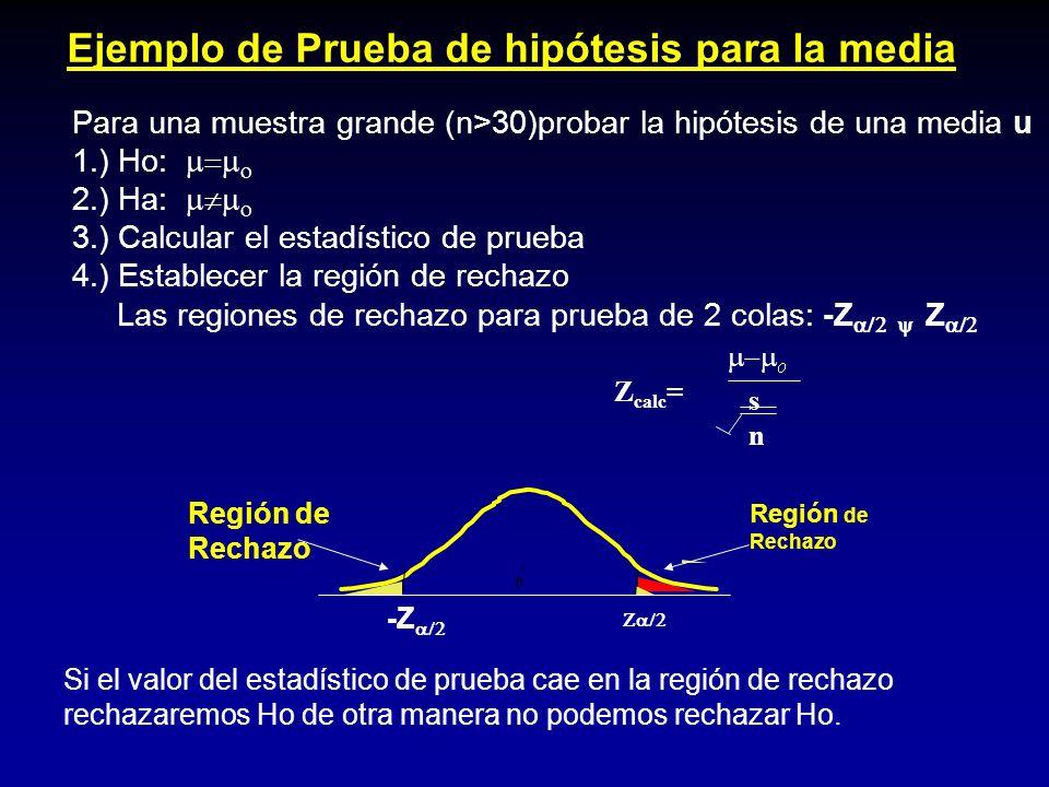 Para una muestra grande (n>30)probar la hipótesis de una media u 1.) Ho: 2.) Ha: 3.) Calcular el estadístico de prueba 4.) Establecer la región de rec
