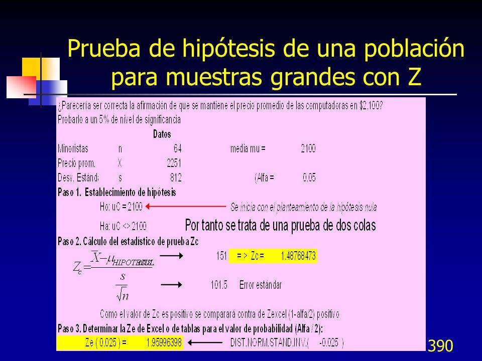 390 Prueba de hipótesis de una población para muestras grandes con Z