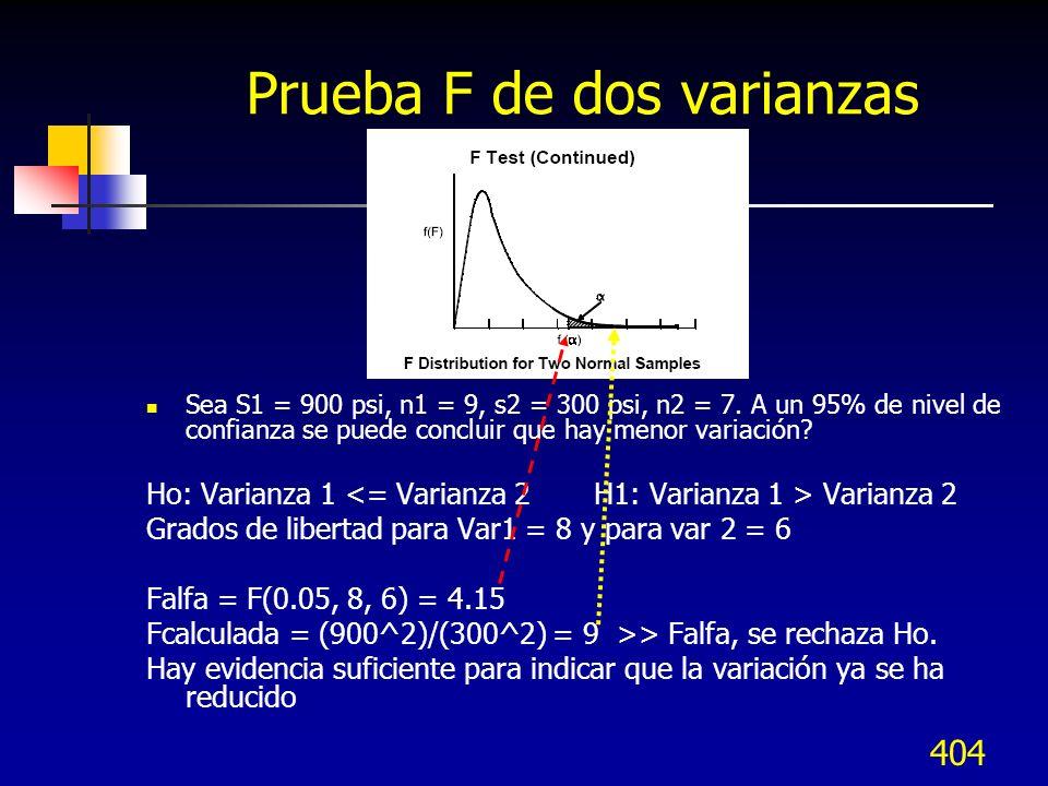 404 Prueba F de dos varianzas Sea S1 = 900 psi, n1 = 9, s2 = 300 psi, n2 = 7. A un 95% de nivel de confianza se puede concluir que hay menor variación