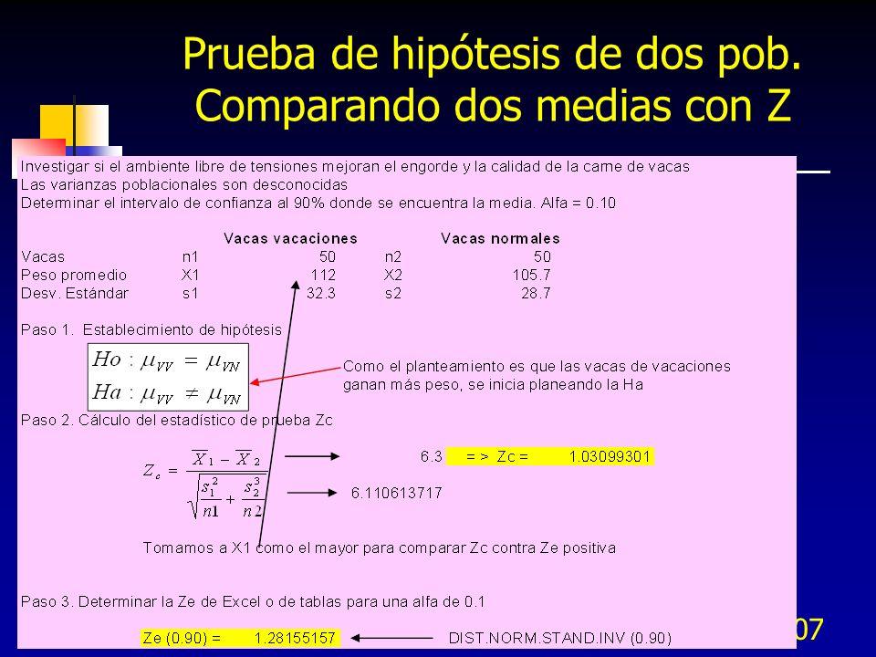 407 Prueba de hipótesis de dos pob. Comparando dos medias con Z