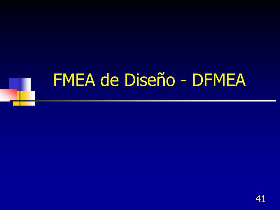 41 FMEA de Diseño - DFMEA