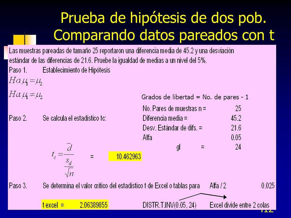 412 Prueba de hipótesis de dos pob. Comparando datos pareados con t Grados de libertad = No. de pares - 1