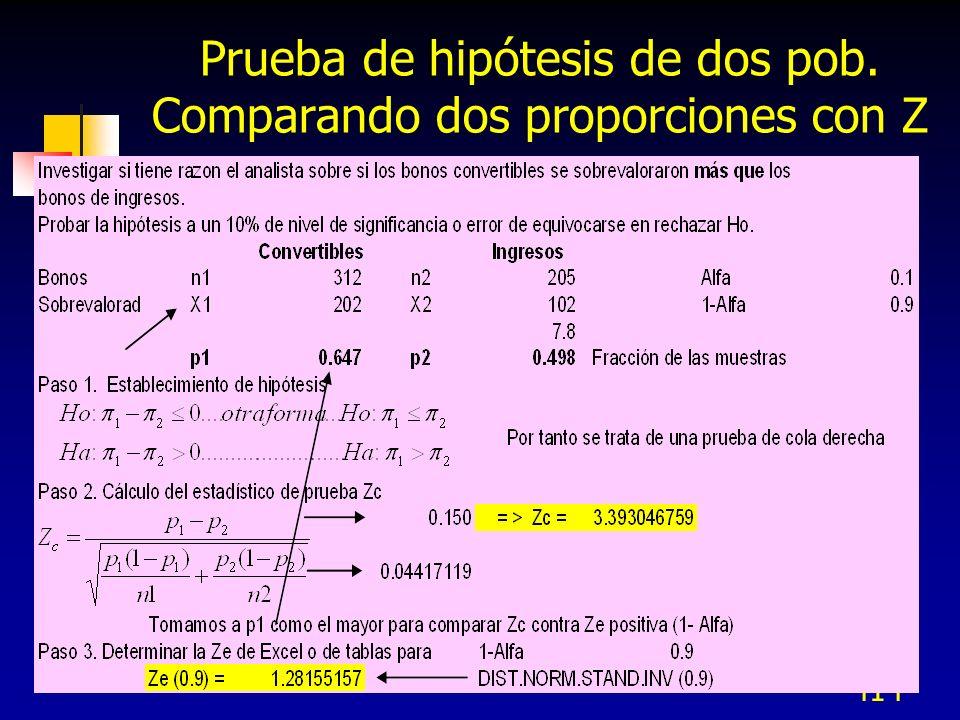 414 Prueba de hipótesis de dos pob. Comparando dos proporciones con Z
