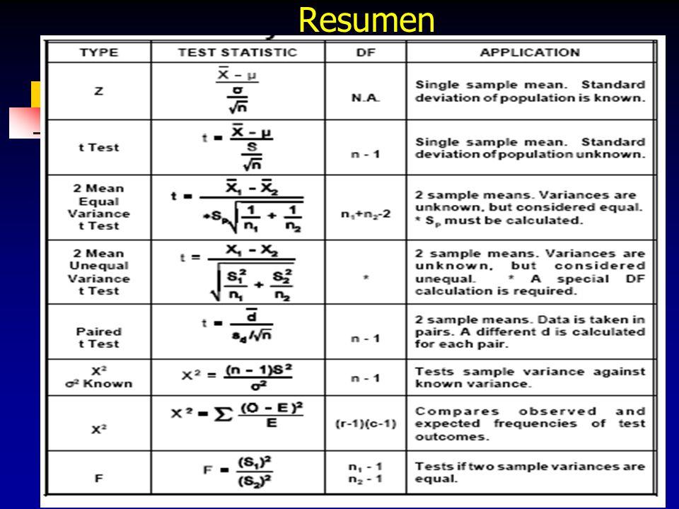 417 Resumen