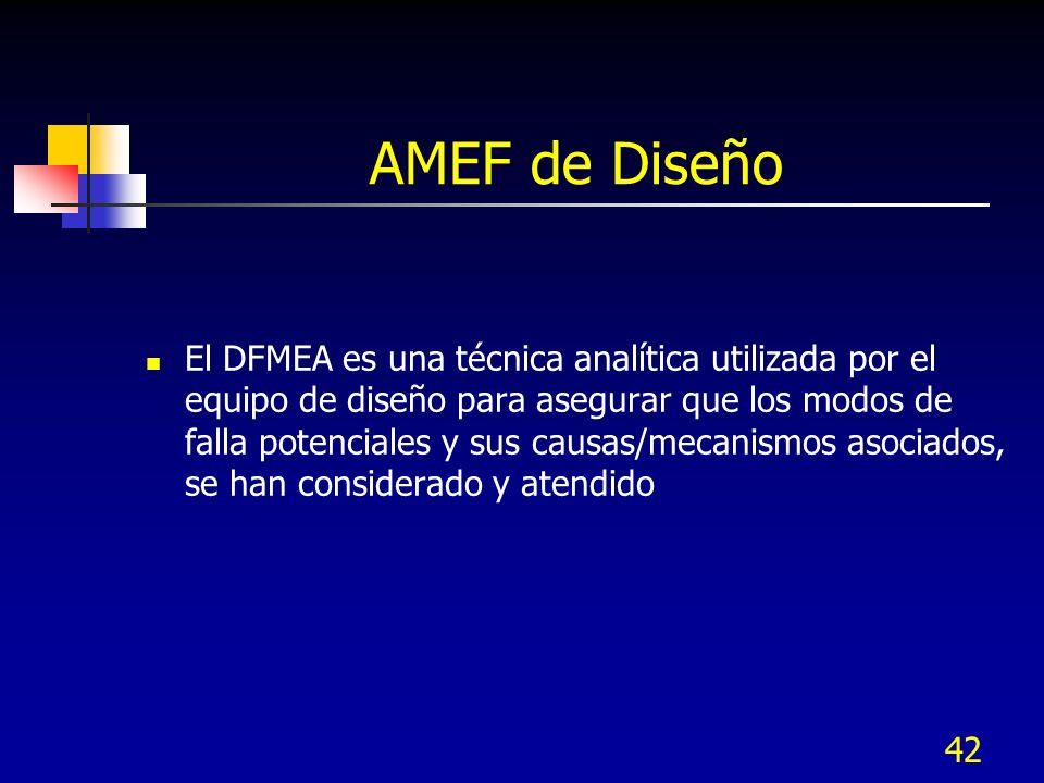42 AMEF de Diseño El DFMEA es una técnica analítica utilizada por el equipo de diseño para asegurar que los modos de falla potenciales y sus causas/me