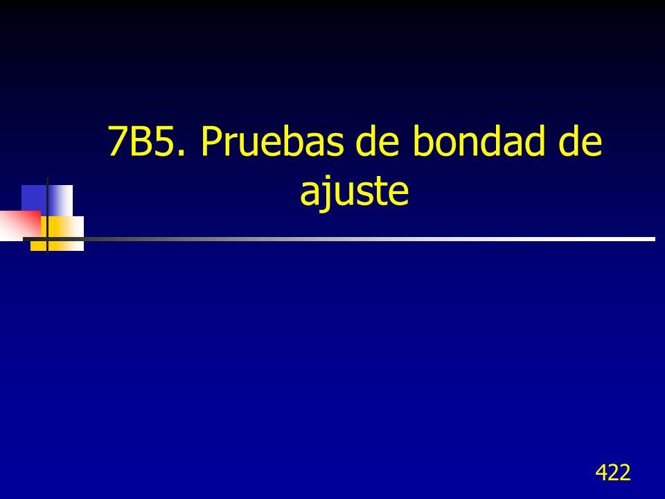 422 7B5. Pruebas de bondad de ajuste
