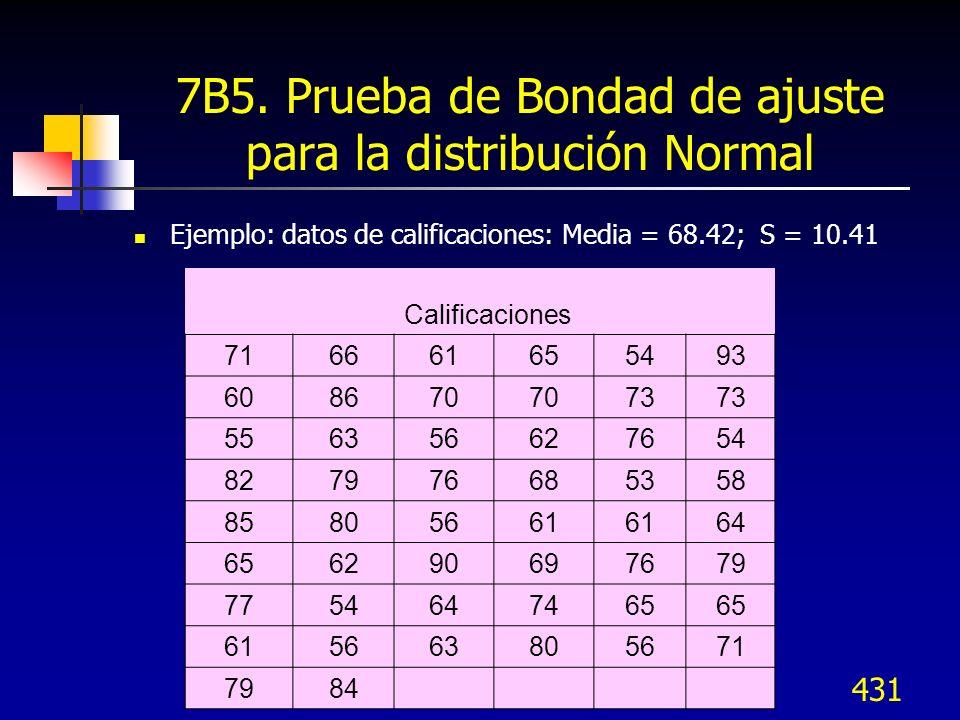 431 7B5. Prueba de Bondad de ajuste para la distribución Normal Ejemplo: datos de calificaciones: Media = 68.42; S = 10.41 Calificaciones 716661655493