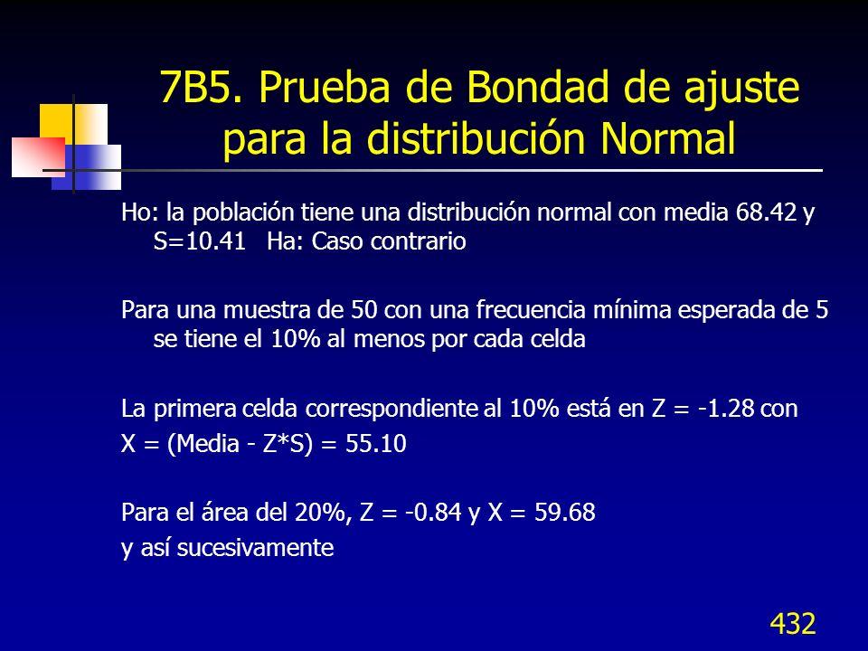 432 7B5. Prueba de Bondad de ajuste para la distribución Normal Ho: la población tiene una distribución normal con media 68.42 y S=10.41 Ha: Caso cont