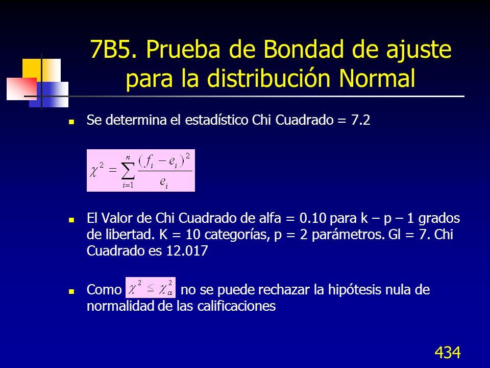 434 7B5. Prueba de Bondad de ajuste para la distribución Normal Se determina el estadístico Chi Cuadrado = 7.2 El Valor de Chi Cuadrado de alfa = 0.10