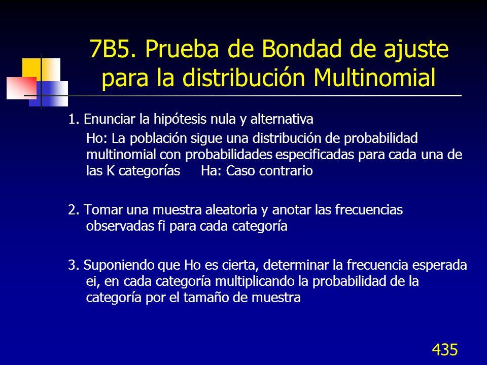 435 7B5. Prueba de Bondad de ajuste para la distribución Multinomial 1. Enunciar la hipótesis nula y alternativa Ho: La población sigue una distribuci