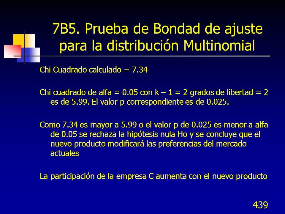439 7B5. Prueba de Bondad de ajuste para la distribución Multinomial Chi Cuadrado calculado = 7.34 Chi cuadrado de alfa = 0.05 con k – 1 = 2 grados de