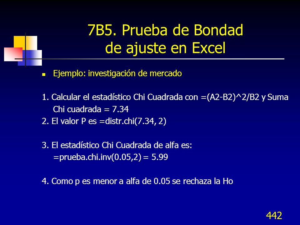 442 7B5. Prueba de Bondad de ajuste en Excel Ejemplo: investigación de mercado 1. Calcular el estadístico Chi Cuadrada con =(A2-B2)^2/B2 y Suma Chi cu