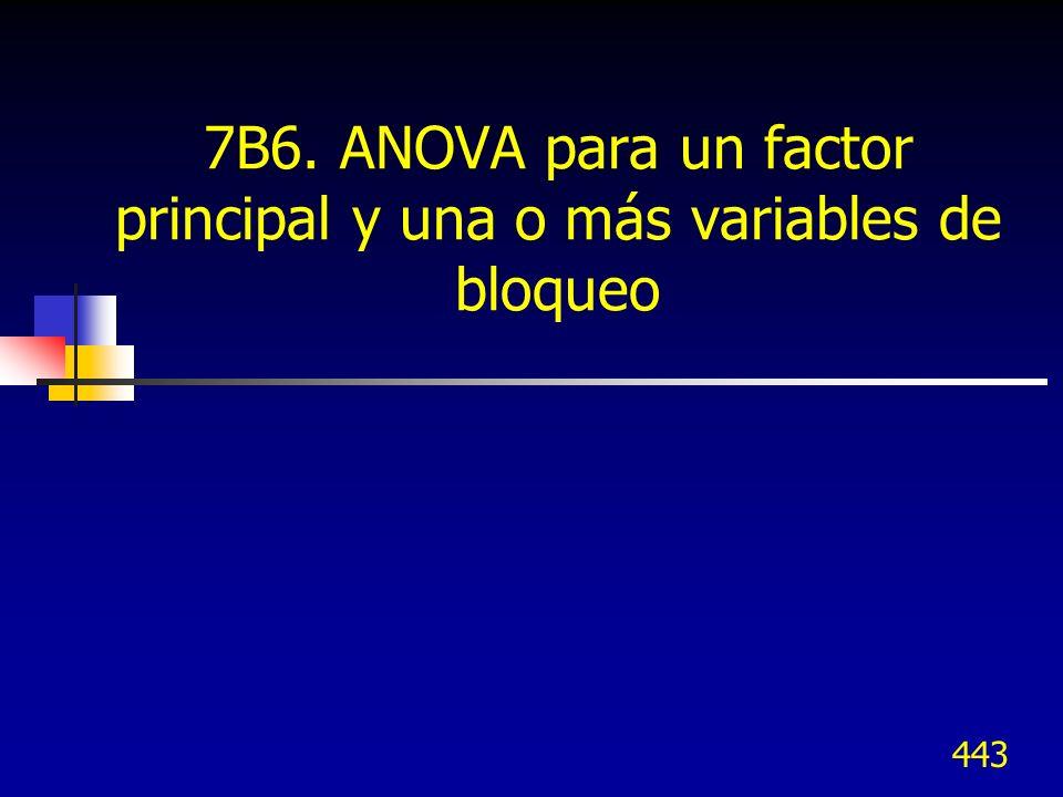 443 7B6. ANOVA para un factor principal y una o más variables de bloqueo
