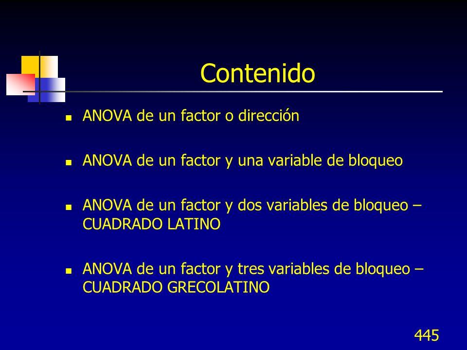 445 Contenido ANOVA de un factor o dirección ANOVA de un factor y una variable de bloqueo ANOVA de un factor y dos variables de bloqueo – CUADRADO LAT