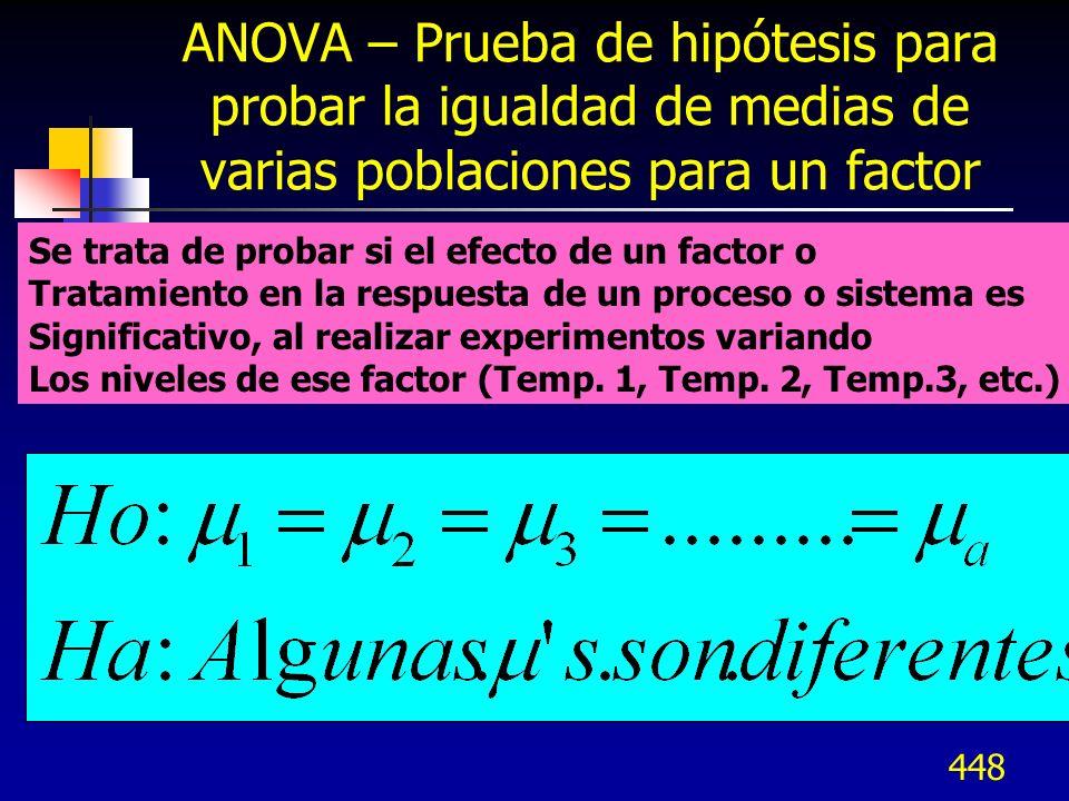 448 ANOVA – Prueba de hipótesis para probar la igualdad de medias de varias poblaciones para un factor Se trata de probar si el efecto de un factor o