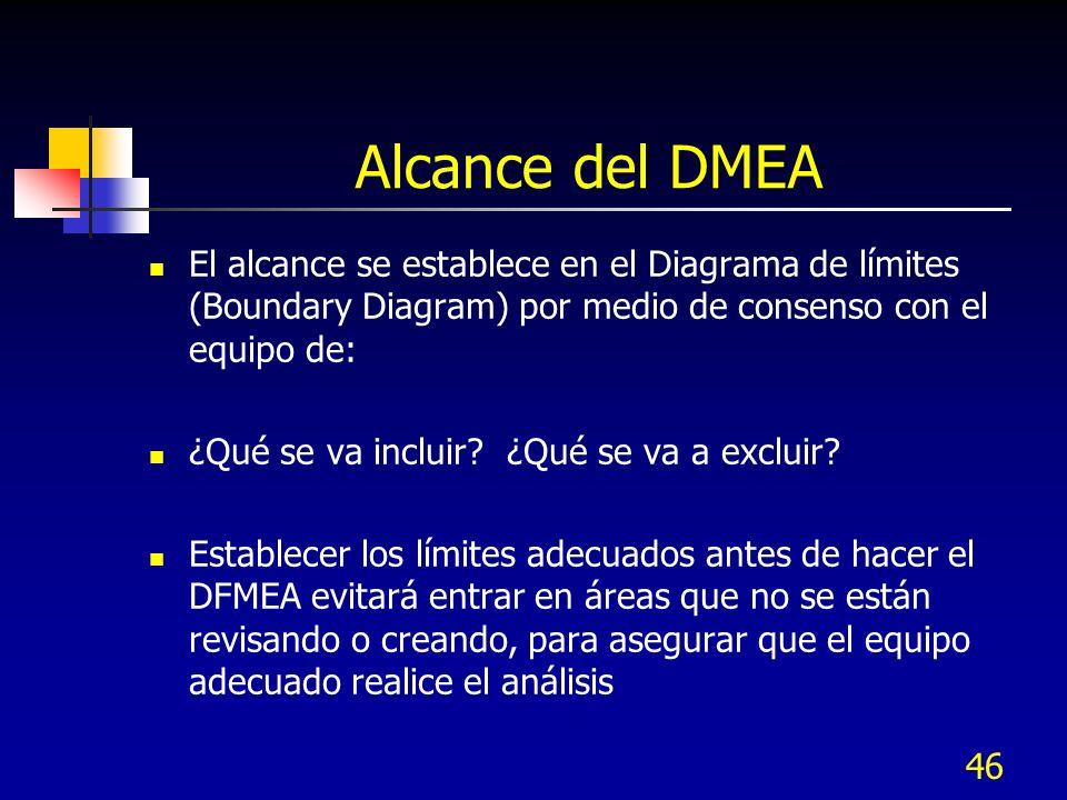 46 Alcance del DMEA El alcance se establece en el Diagrama de límites (Boundary Diagram) por medio de consenso con el equipo de: ¿Qué se va incluir? ¿