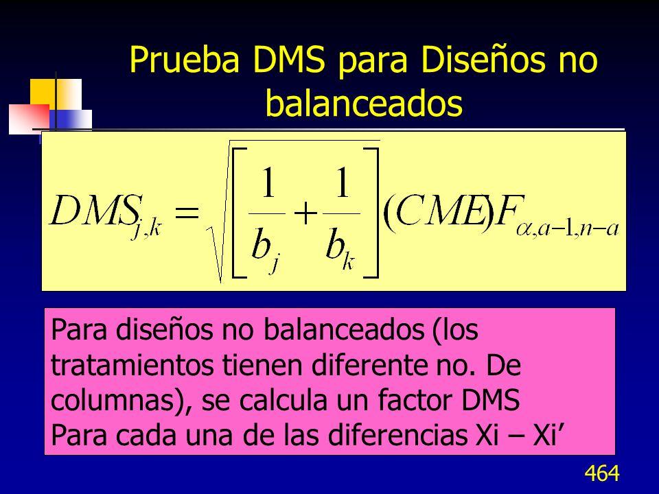 464 Prueba DMS para Diseños no balanceados Para diseños no balanceados (los tratamientos tienen diferente no. De columnas), se calcula un factor DMS P