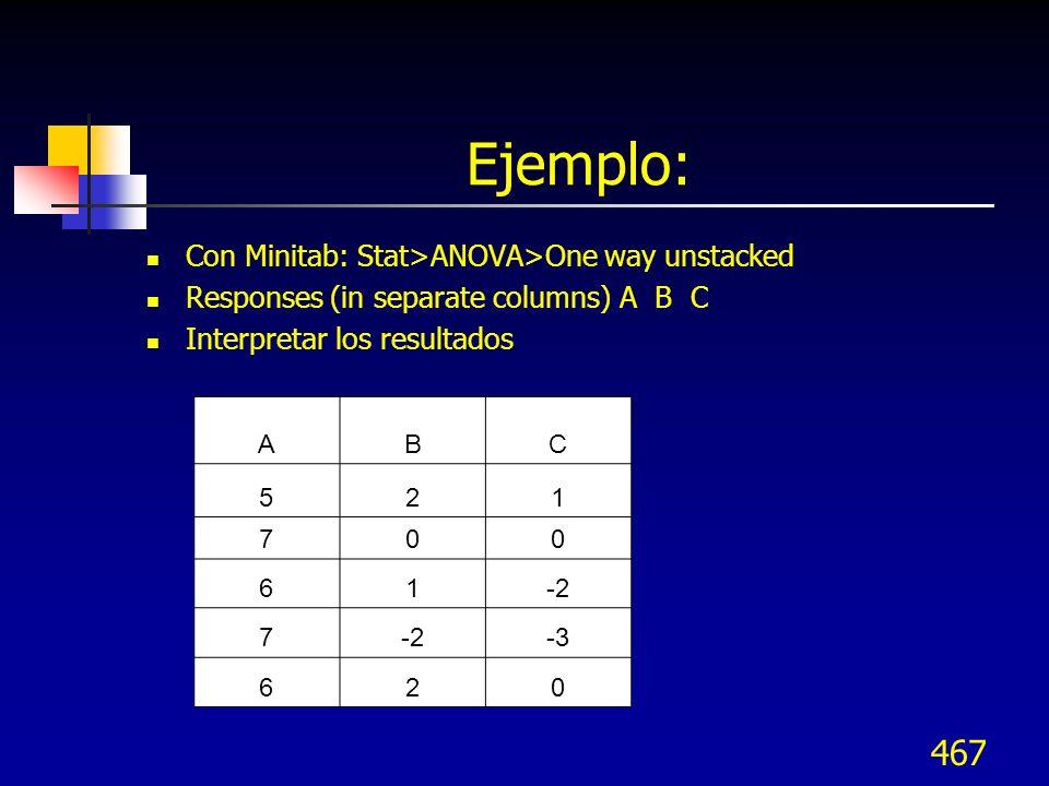 467 Ejemplo: Con Minitab: Stat>ANOVA>One way unstacked Responses (in separate columns) A B C Interpretar los resultados ABC 521 700 61-2 7 -3 620