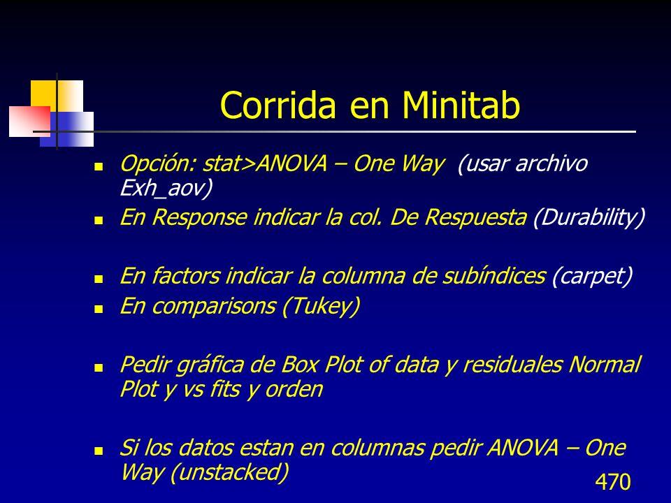 470 Corrida en Minitab Opción: stat>ANOVA – One Way (usar archivo Exh_aov) En Response indicar la col. De Respuesta (Durability) En factors indicar la