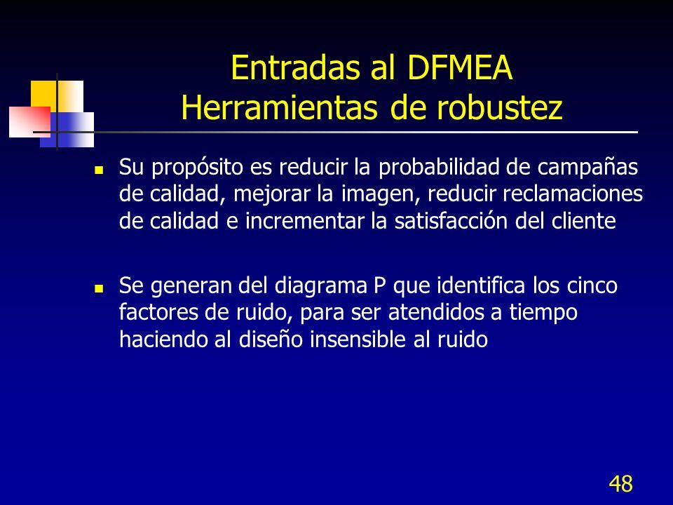 48 Entradas al DFMEA Herramientas de robustez Su propósito es reducir la probabilidad de campañas de calidad, mejorar la imagen, reducir reclamaciones