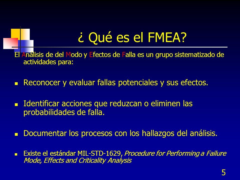 5 ¿ Qué es el FMEA? El Análisis de del Modo y Efectos de Falla es un grupo sistematizado de actividades para: Reconocer y evaluar fallas potenciales y