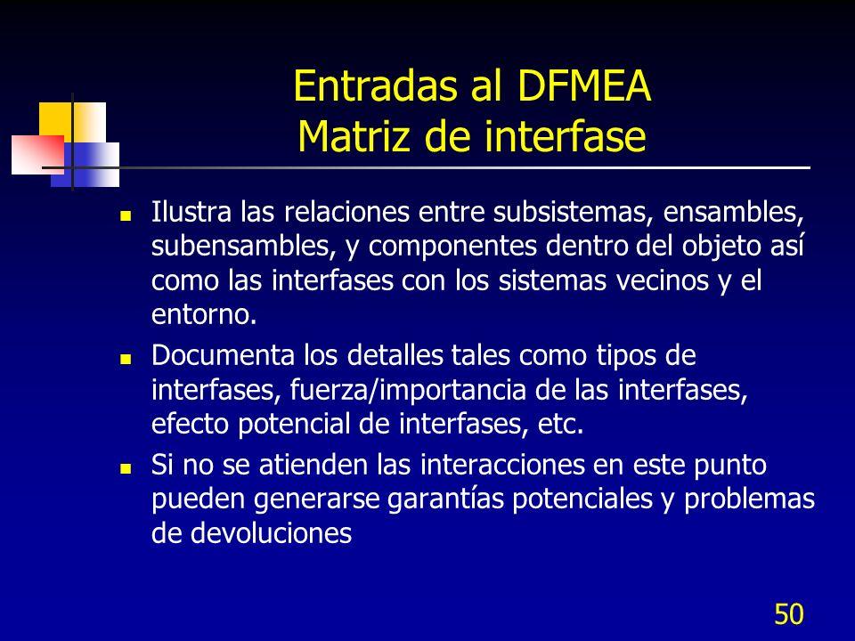 50 Entradas al DFMEA Matriz de interfase Ilustra las relaciones entre subsistemas, ensambles, subensambles, y componentes dentro del objeto así como l