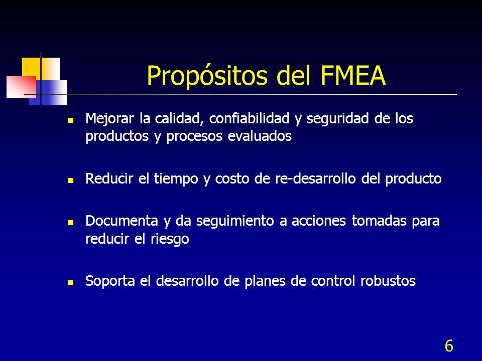 6 Propósitos del FMEA Mejorar la calidad, confiabilidad y seguridad de los productos y procesos evaluados Reducir el tiempo y costo de re-desarrollo d