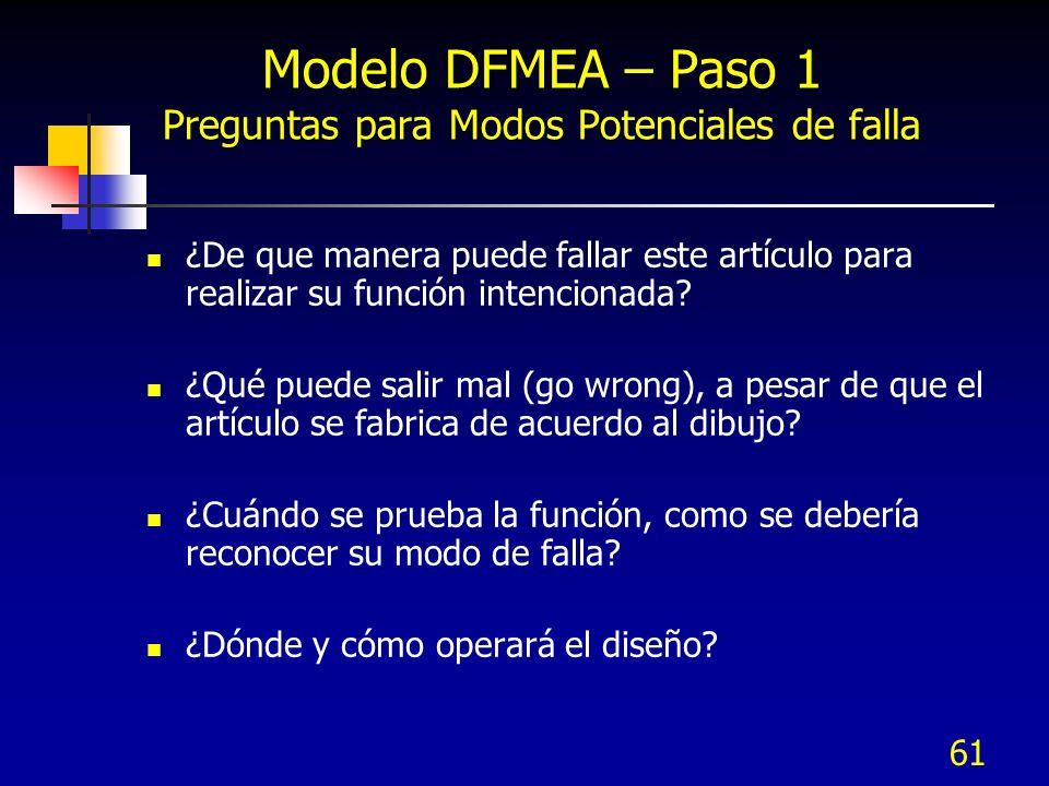 61 Modelo DFMEA – Paso 1 Preguntas para Modos Potenciales de falla ¿De que manera puede fallar este artículo para realizar su función intencionada? ¿Q