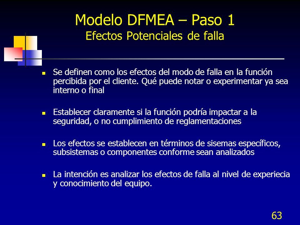 63 Modelo DFMEA – Paso 1 Efectos Potenciales de falla Se definen como los efectos del modo de falla en la función percibida por el cliente. Qué puede