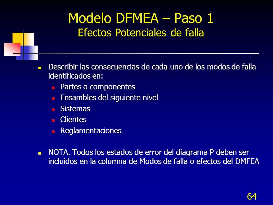 64 Modelo DFMEA – Paso 1 Efectos Potenciales de falla Describir las consecuencias de cada uno de los modos de falla identificados en: Partes o compone