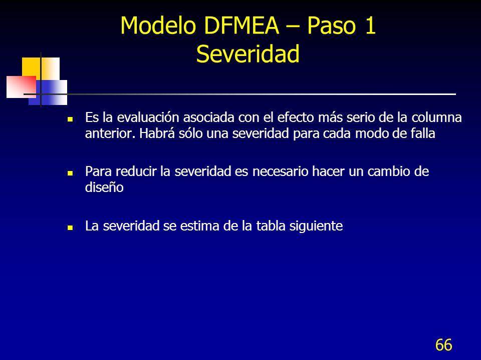66 Modelo DFMEA – Paso 1 Severidad Es la evaluación asociada con el efecto más serio de la columna anterior. Habrá sólo una severidad para cada modo d