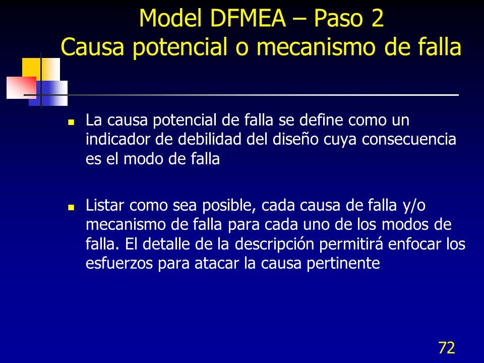 72 Model DFMEA – Paso 2 Causa potencial o mecanismo de falla La causa potencial de falla se define como un indicador de debilidad del diseño cuya cons