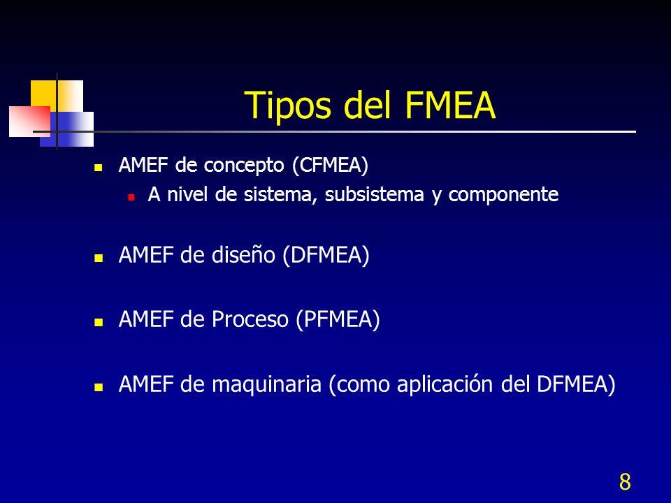 8 Tipos del FMEA AMEF de concepto (CFMEA) A nivel de sistema, subsistema y componente AMEF de diseño (DFMEA) AMEF de Proceso (PFMEA) AMEF de maquinari