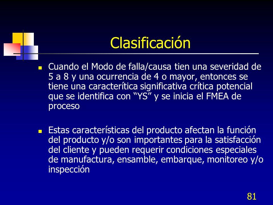 81 Clasificación Cuando el Modo de falla/causa tien una severidad de 5 a 8 y una ocurrencia de 4 o mayor, entonces se tiene una caracterítica signific