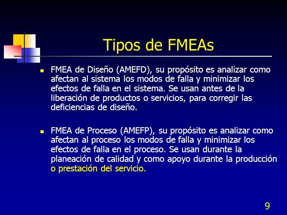 9 Tipos de FMEAs FMEA de Diseño (AMEFD), su propósito es analizar como afectan al sistema los modos de falla y minimizar los efectos de falla en el si